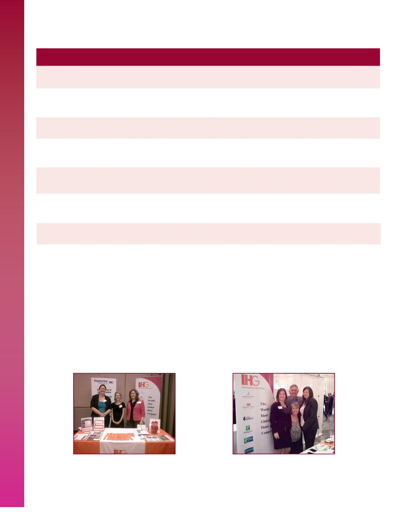 IHG SALES EBOOK 2013